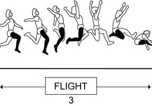 Teknik Melayang Lompat Jauh