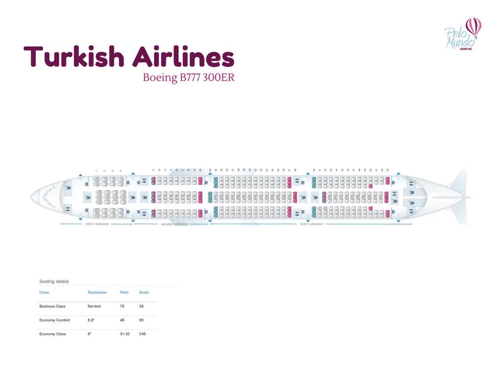 TURKISH_Boeing B777 300ER
