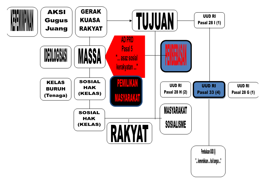 Peta Juang Ekonomi