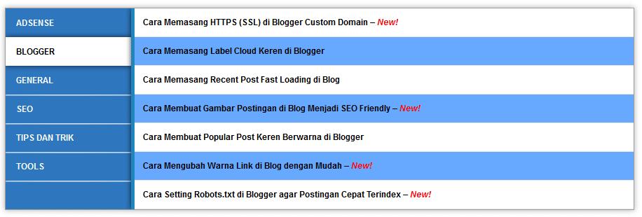 sitemap keren blogspot blogger faast loading