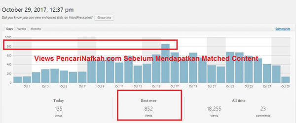 Mendapatkan Fitur Matched Content