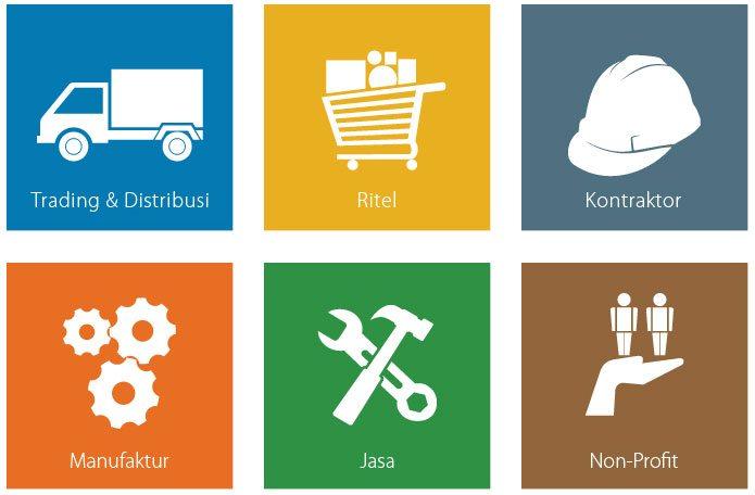 Implementasi yang cepat dan mudah untuk berbagai jenis usaha