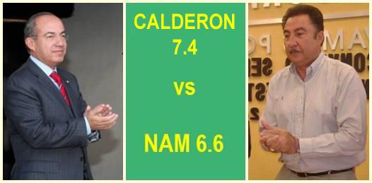 Califican con 6.6 los sudcalifornianos a NAM según encuesta de Testa Marketing