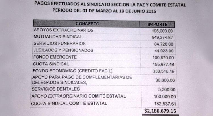 Debe Osuna Frías reconocer el apoyo recibido del Ayuntamiento