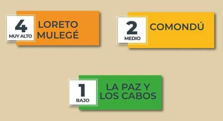 Seguirán en verde La Paz y Los Cabos
