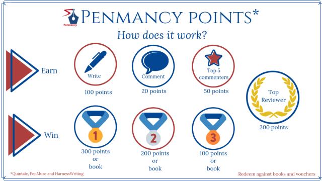 Penmancy Points