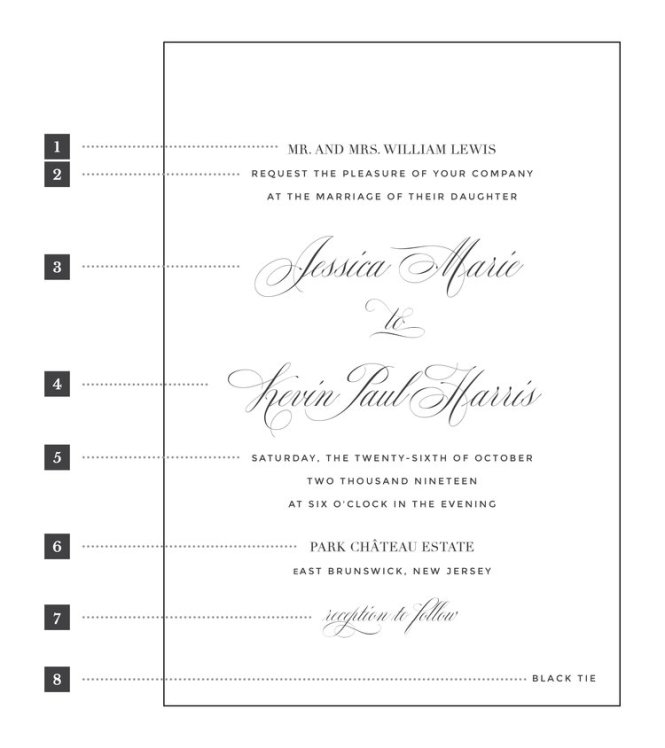 Wedding Invitation Wording Penn Paperie