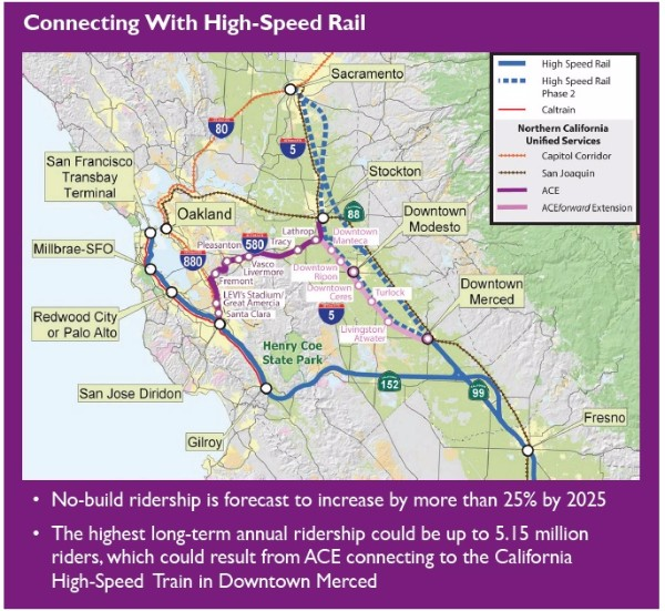 California: Connecting With High Speed Rail