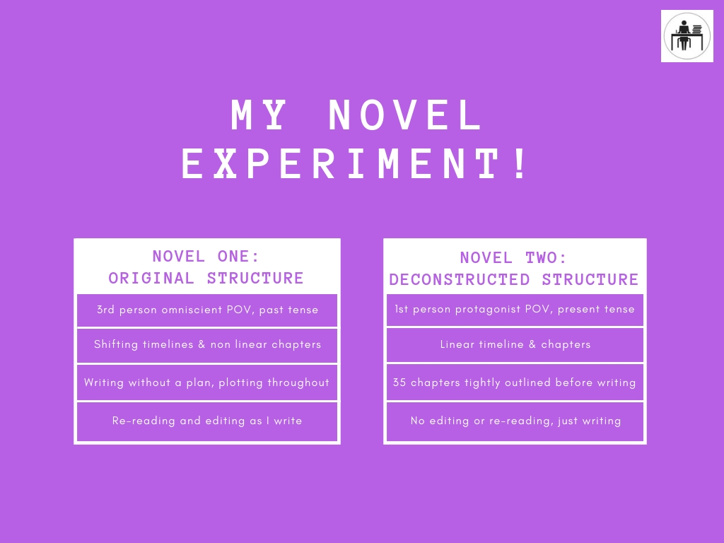 Which is the best way to write your first novel?