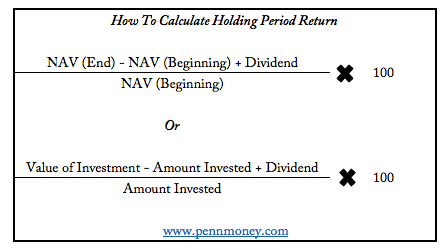 how to calculate holding period return