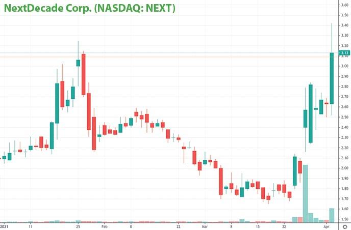 hot penny stocks to watch NextDecade Corp. NEXT stock chart