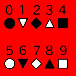 0〜9の創作数字