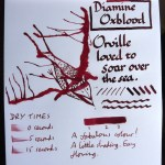 Diamine Oxblood Inkling doodle