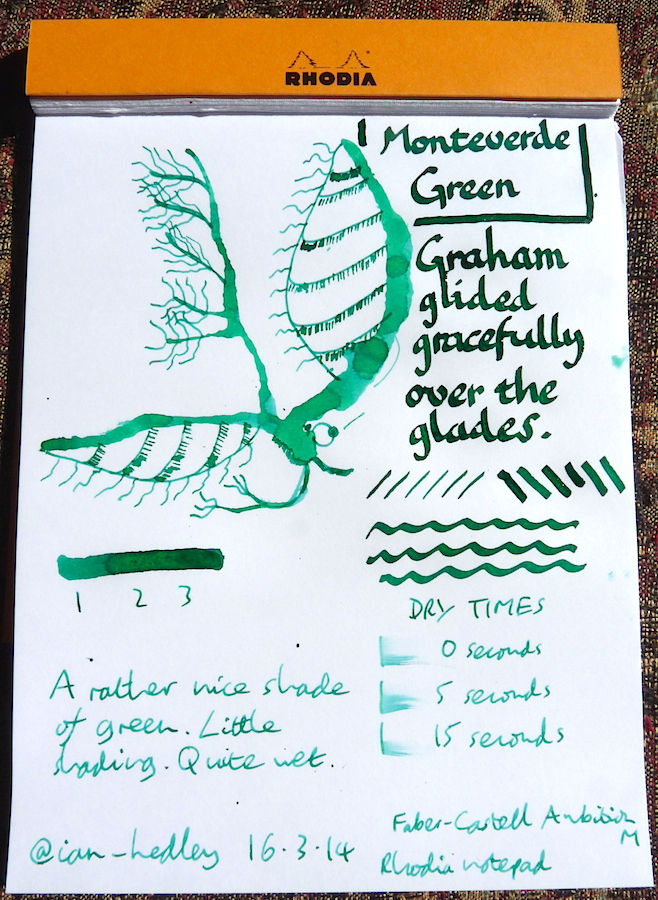 Monteverde Green ink review inkling