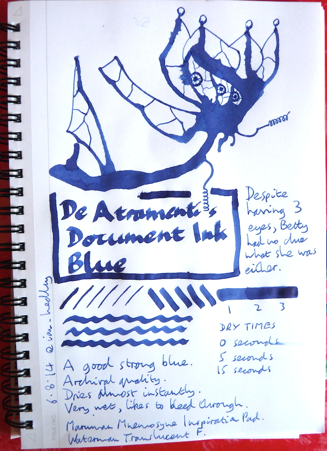 De Atramentis Document Ink Blue Inkling doodle