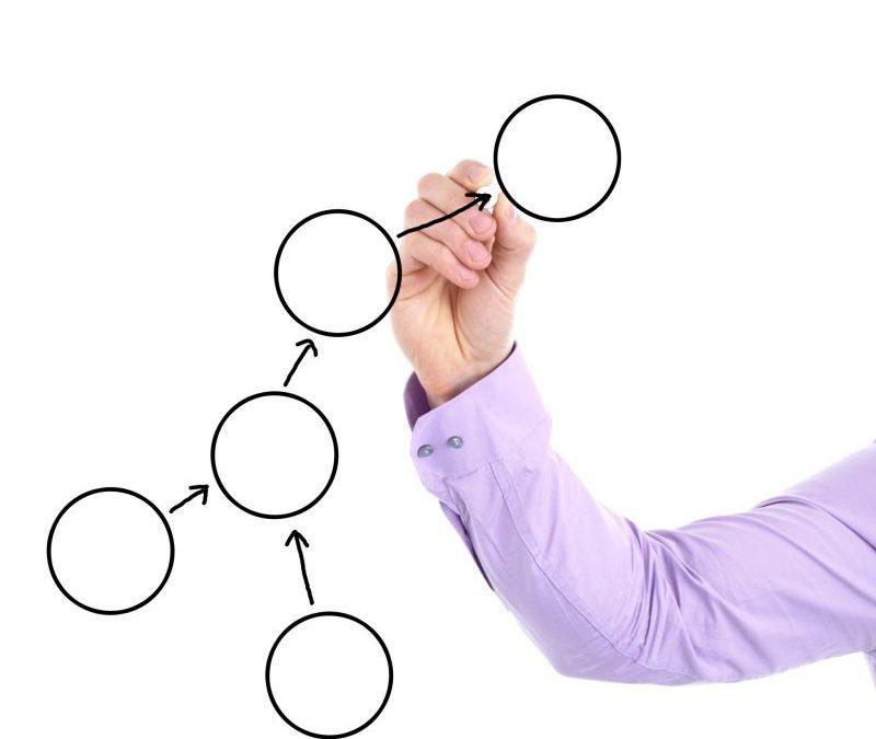 6 Etapas para Integrar la Planificación de la Estrategia en su Organización