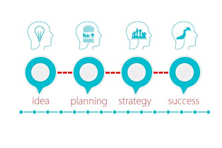 Plano de carreira - reflita, planeje e aja