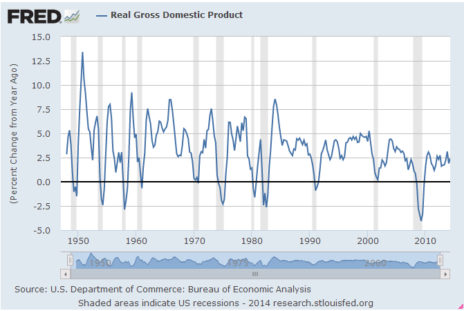 Image of real gross domestic product of Japan