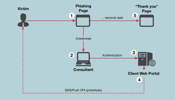 GPredict - Satellite Tracking Application - Kali Linux 2018 2