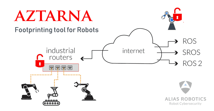 Aztarna robot cybersecurity hacking tool