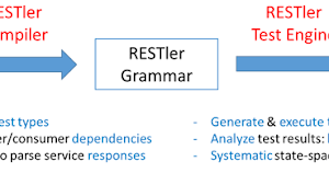 RESTler - The First Stateful REST API Fuzzing Tool For Automatically Testing Cloud Services Through Their REST APIs And Finding Security And Reliability Bugs In These Services