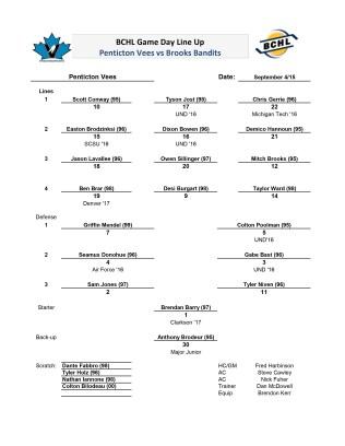 Sep 4 vs. Brooks