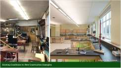 New Physics Lab