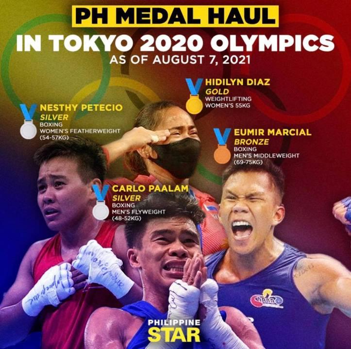 Filipino Medalists in Tokyo