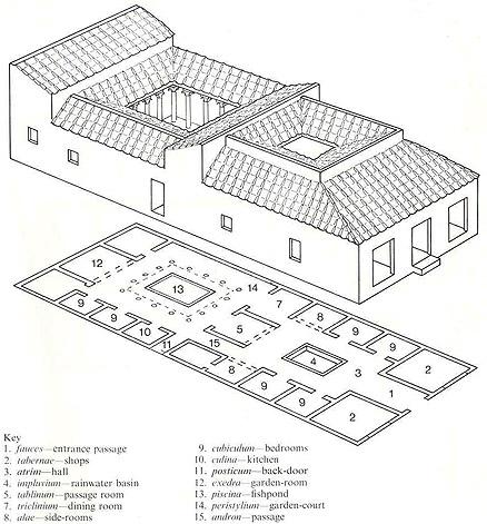 roman.house.peristyle.jpg