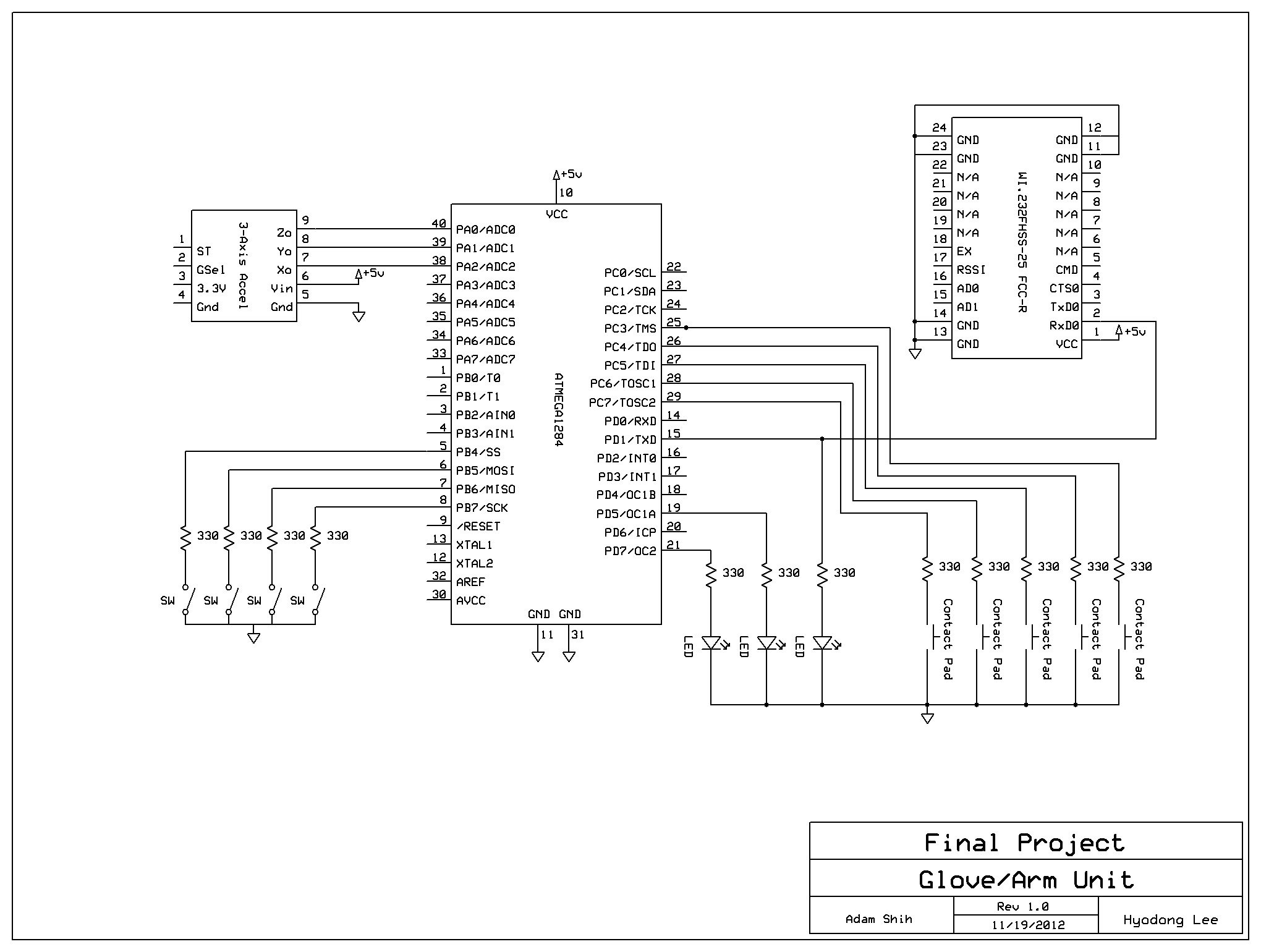Wireles Alarm System Block Diagram