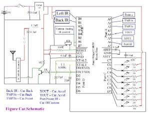 ECE476 FINAL PROJECT: RC CAR DATA TELEMETRY