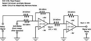 Adaptive 60 Hz Noise Cancellation