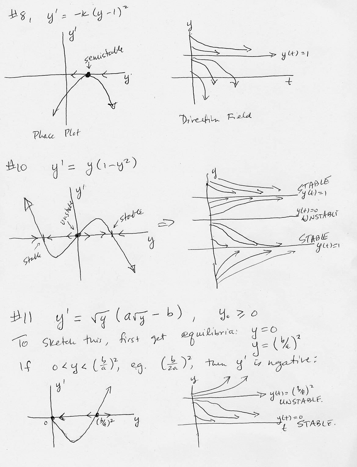 Differential Equations Class Page