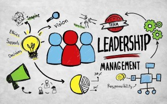Management or Leadership - People Development Network