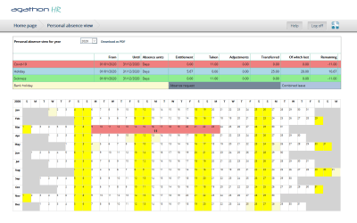 Tracking Covid-19 Related Absence – Casestudy