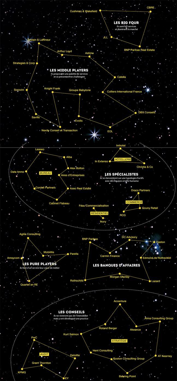 constellation01