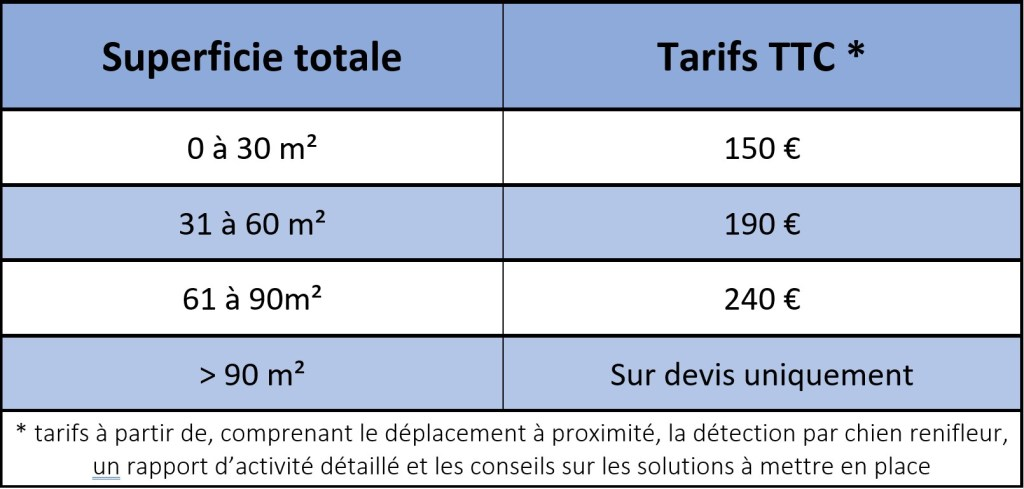 tableau tarifs particuliers