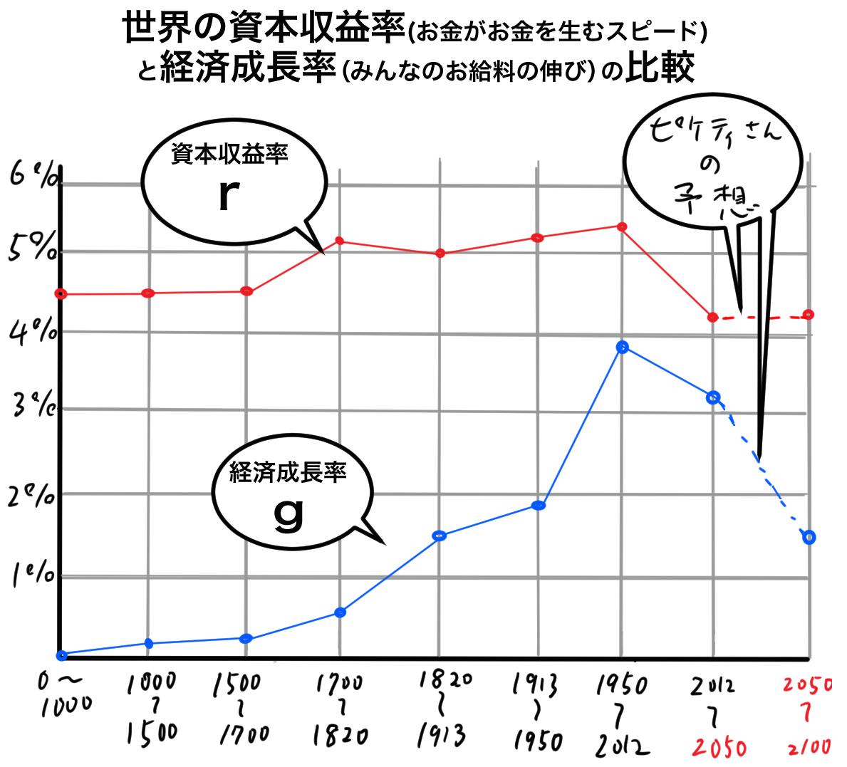 rg_graf01