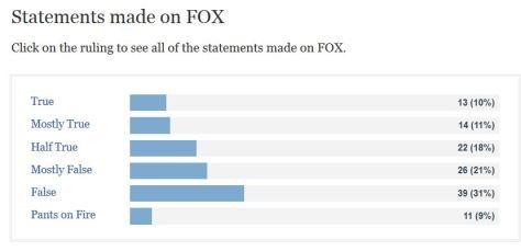 fox part 2