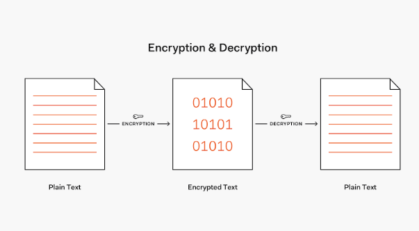 two-way-email-encryption