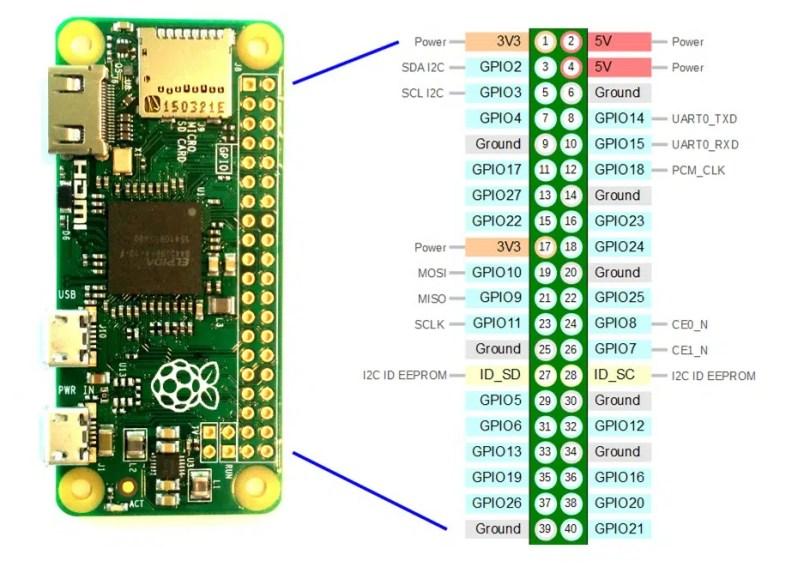 Raspberry PI Zero Pinout schema