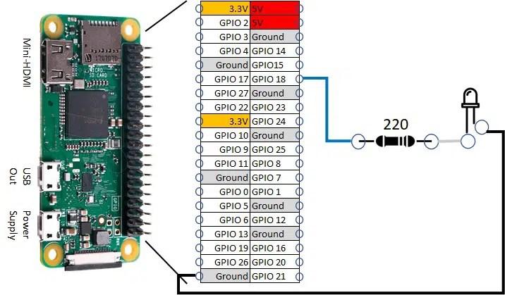 Raspberry PI PWM breathing LED wiring