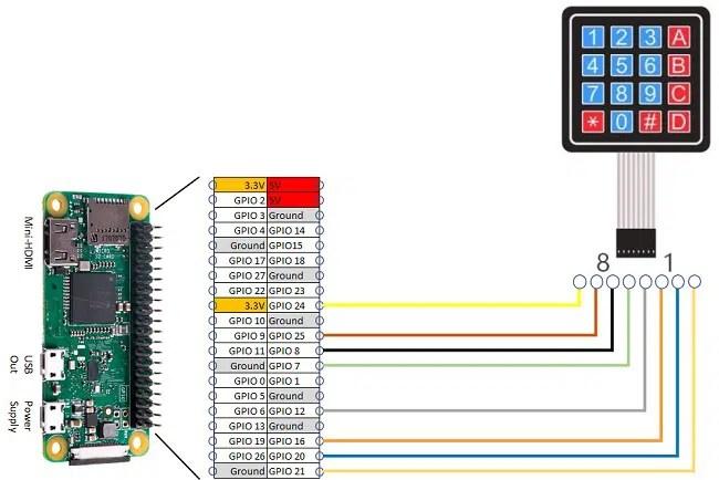 Raspberry pi 4x4 matrix keypad wiring
