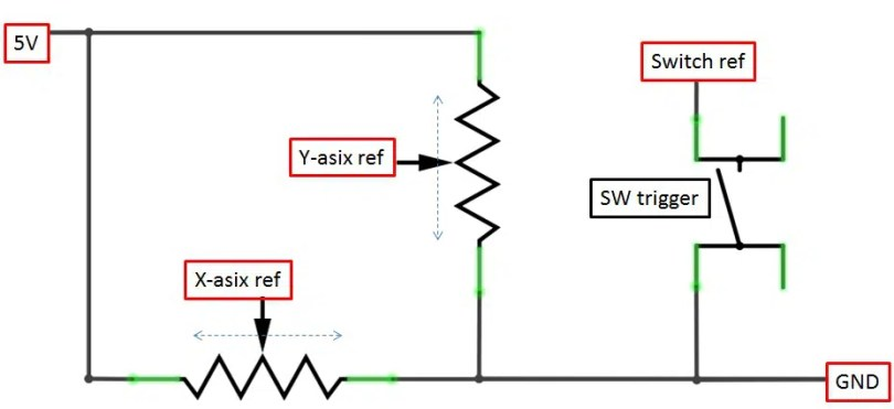 analog joystick internal circuit