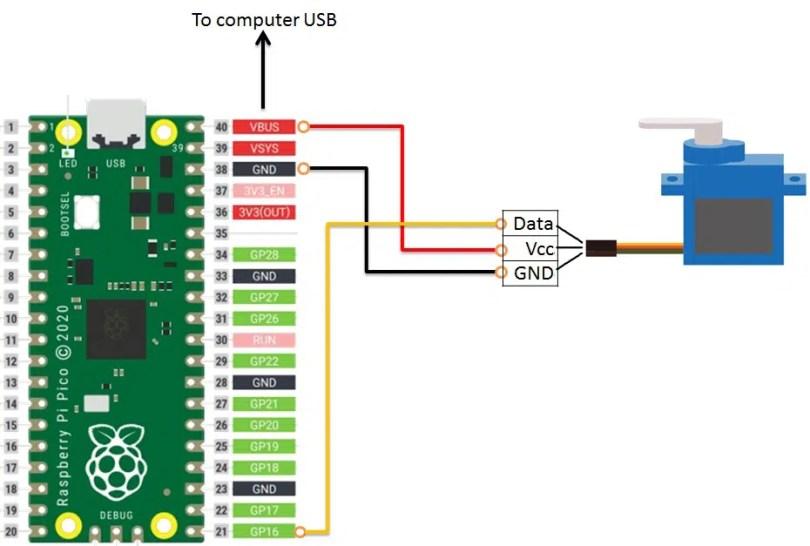 raspberry pi pico sg90 servo motor wiring
