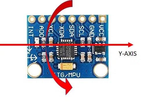 mpu6050 y-axis