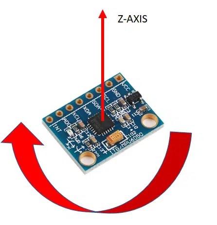 mpu6050 z-axis