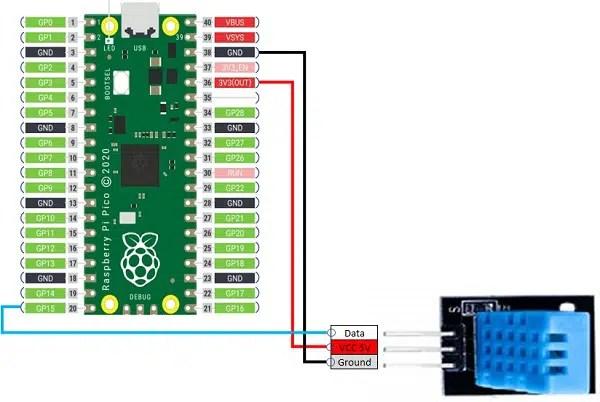 raspberry pi pico dht11 wiring diagram
