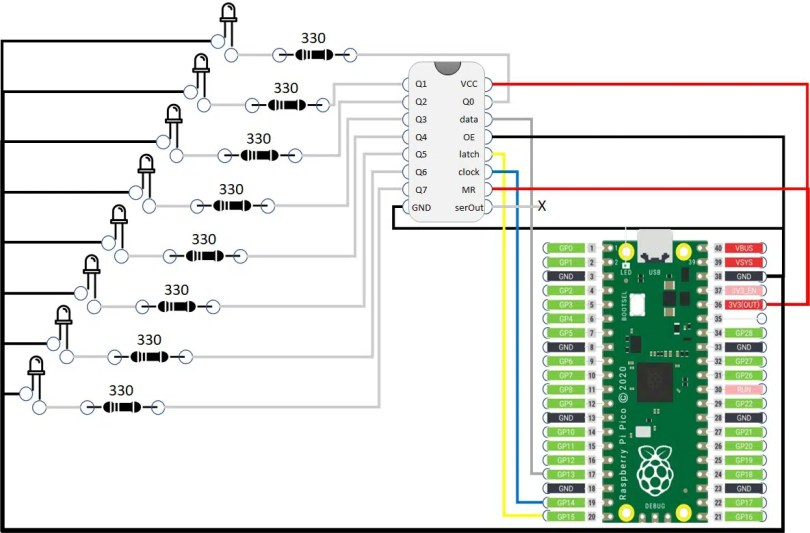 Raspberry PI Pico 74hc595 shift register wiring diagram