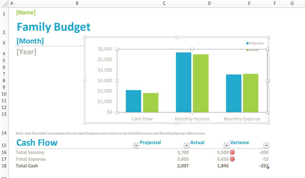 Image of creating a budget with a spreadsheet